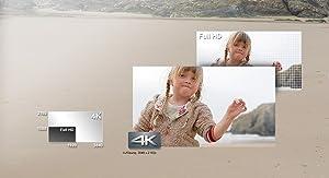 4K-Videotechnologie – detailreicher als Full-HD