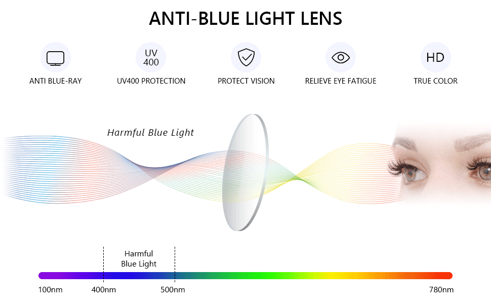 ultraviolet glasses