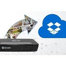 QuickShot Cloud saves snapshots to your Dropbox account