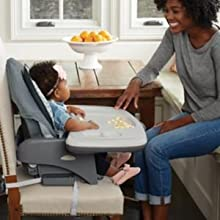 Amazon Com Graco Table2table Premier Fold 7 In 1