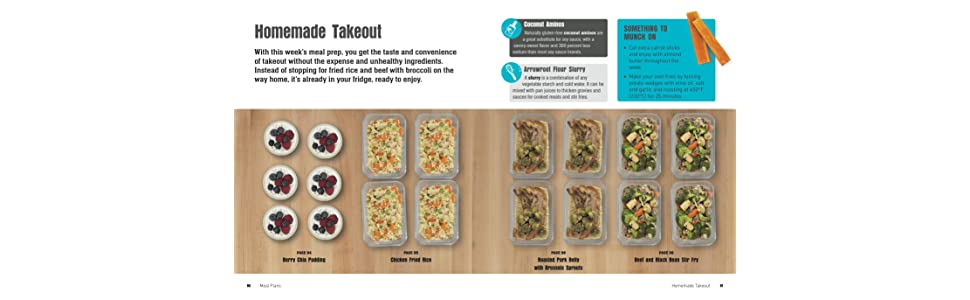 Healthy Meal Prep: Time-saving plans to prep and portion