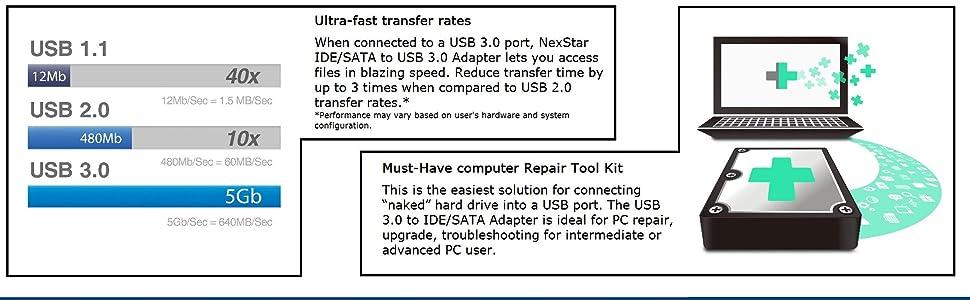 Amazon.com: Vantec CB-ISATAU2 extensión de la garantía ...