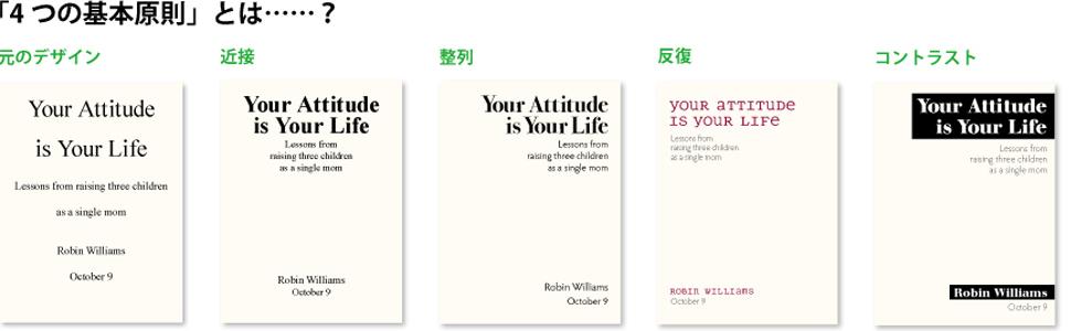 4つの基本原則