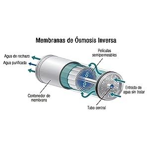 Bbagua Membrana equipos de Osmosis (GS550016.5)