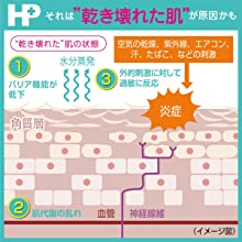 ヒルドイド ヘパリン HPクリーム 乾燥肌 ピアソン ワセリン ヘパソフト