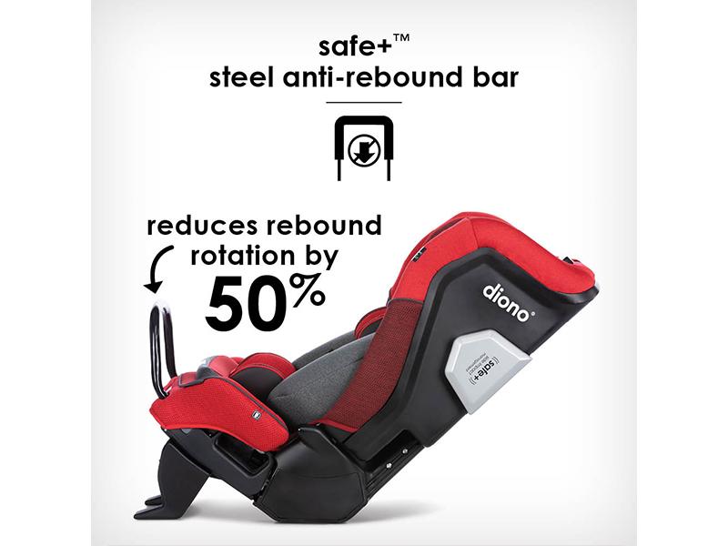 steel anti-rebound bar