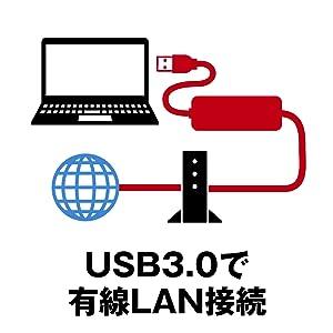 USB3.0で有線LAN接続