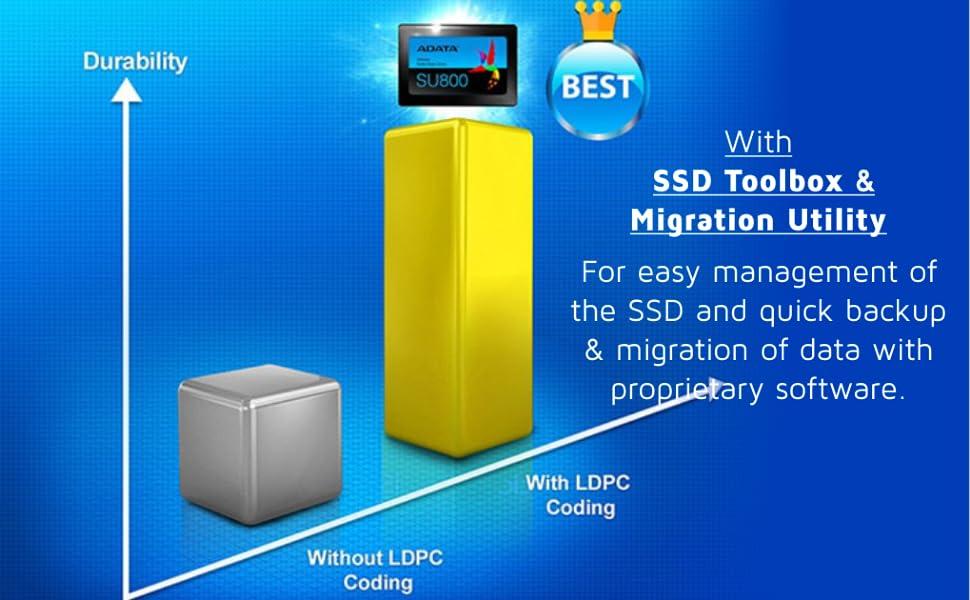 """ADATA Ultimate SU800 512GB Internal Solid  State Drive (ASU800SS-512GT-C)"""