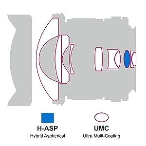 Rokinon 8mm F3.5 diagram