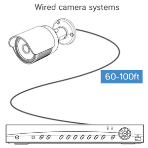 poe ahd camera system only 60ft cables