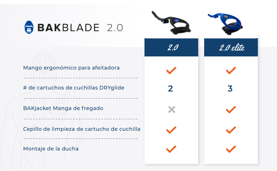 BAKBLADE Back Shaver 2.0 Depilación para Hombres y Afeitadora ...