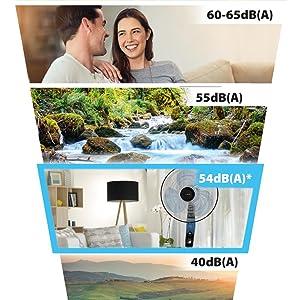 ventilateur silencieux de table usb purificateur d'air anti moustiques