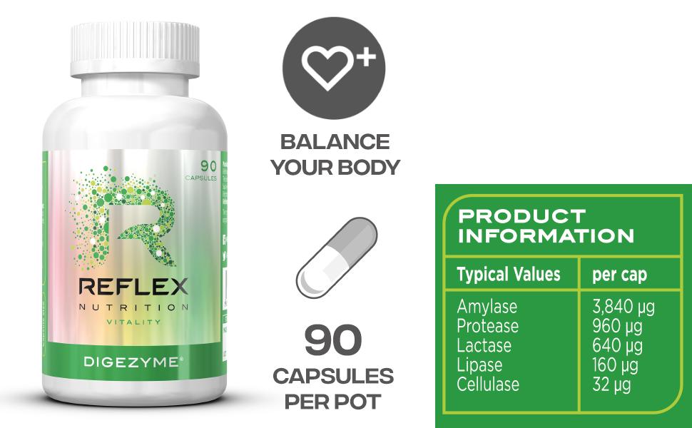 Reflex Nutrition DigeZyme Standard - 90 Cápsulas: Amazon.es ...
