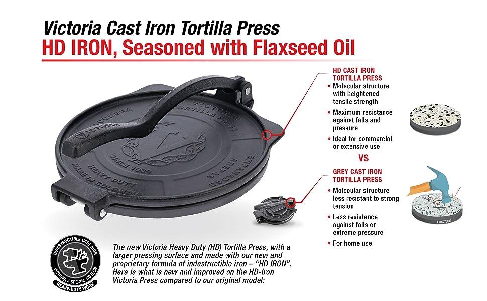 Victoria Cast Iron Tortilla Press Benefits