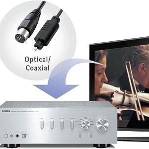 optical digital