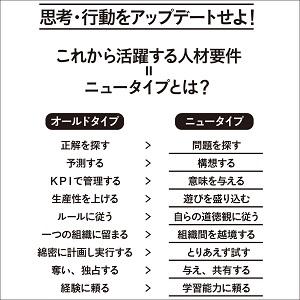 newtype_icon1
