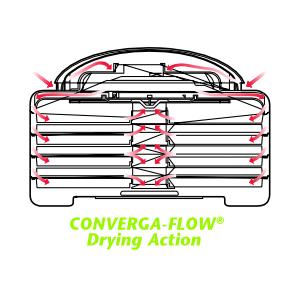 converga flow dehydrator