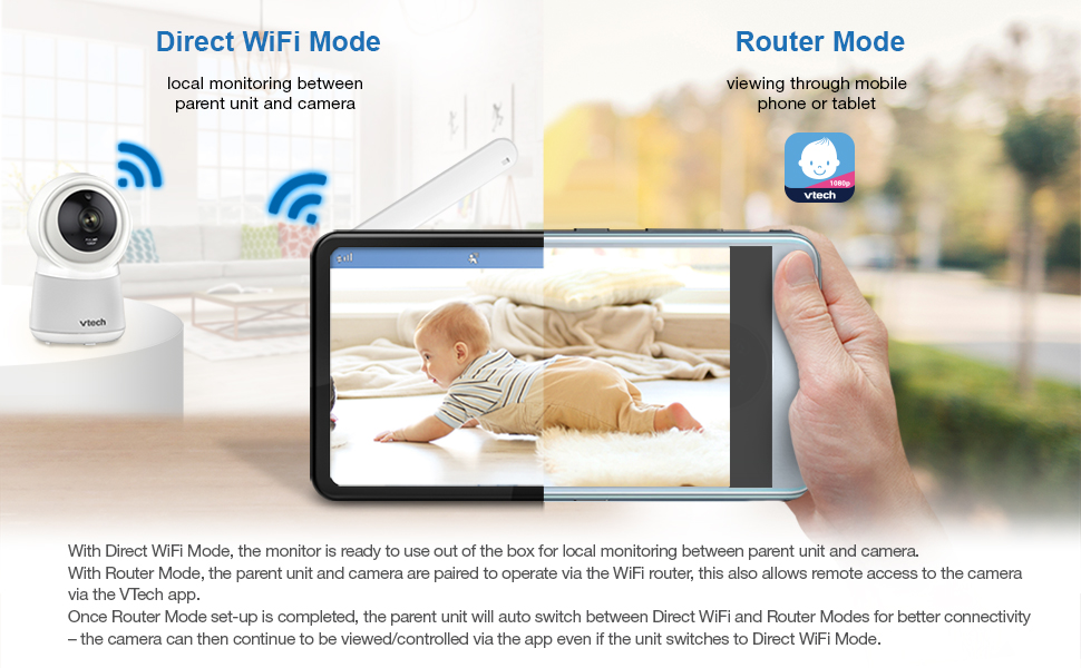 Direct WiFi Mode, Router Mode, Plug and Play