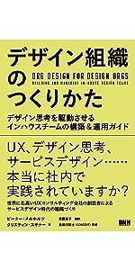 デザイン組織