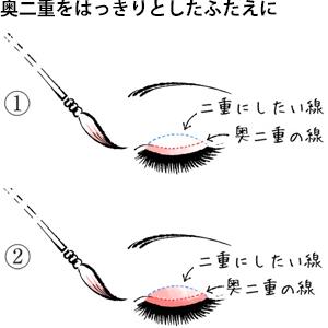 ローヤルプチアイムプラス 使用方法 奥二重