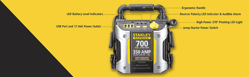 LED batter indicator, USB port & 12 volt outlet, ergonomic handle, reverse polarity alarm, LED light