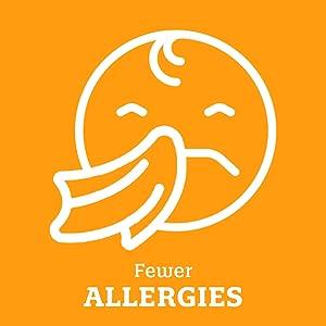 fewer allergies