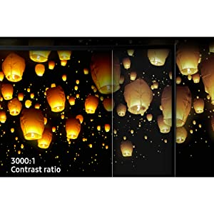 3000:1 Contrast Ratio