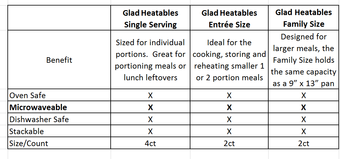Glad Heatables With Lids Reusable Aluminum Cooking Storage