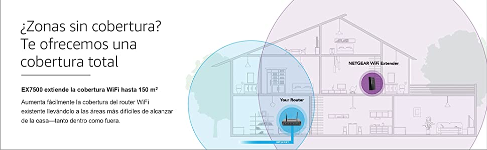 Netgear EX7500 Repetidor WiFi Mesh AC2200, amplificador WiFi ...