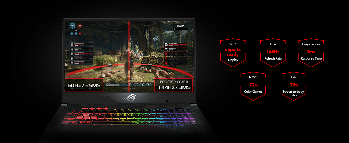 "ROG Strix SCAR II Gaming Laptop, 17 3"" 144Hz 3ms IPS Type, Intel Core  i7-8750H Processor, NVIDIA GeForce GTX 1060 6GB GDDR5, 16GB DDR4, 256GB  PCIe SSD"