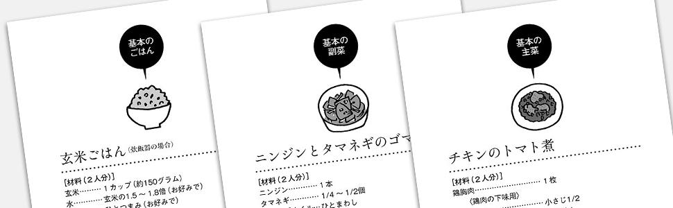 特別付録にはおすすめレシピ「カラダをリセットする1週間のメニュー」を掲載!