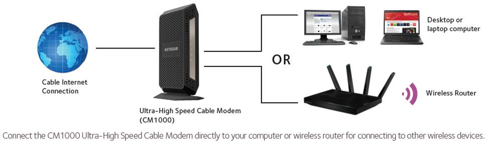 comcast modem connection diagram just another wiring diagram blog • amazon com netgear gigabit cable modem 32x8 docsis 3 1 for rh amazon com comcast modem wiring diagram comcast modem wiring diagram