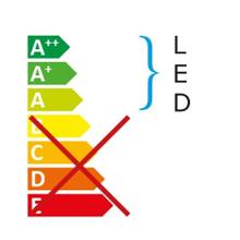 basse consommation LED A++