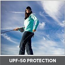 UPF-50 Protection