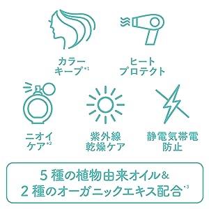 ヘアフレグランスミスト5つの機能