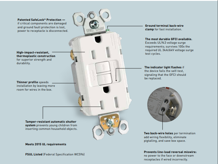 Legrand-Pass & Seymour 1597TRWCCD12 Self-Test GFCI Receptacle Outlet ...
