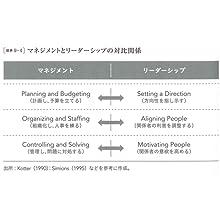経営戦略原論