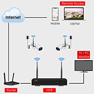 security camera system wireless easy to install