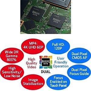 Canon's dual DIGIC DV 6 Image Processors