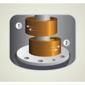 dual inverter 2 inverter