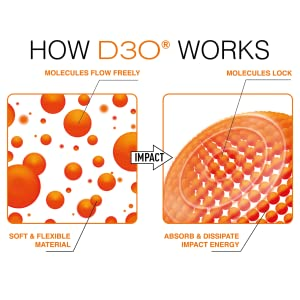 How D3O Works: