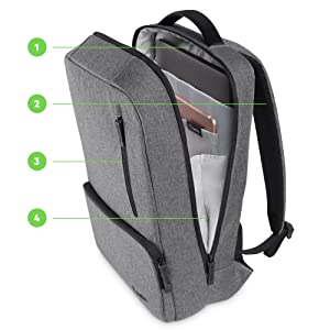 Belkin Classic Pro Backpack Key Features Diagram