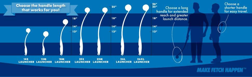 Chuckit Launcher Banner