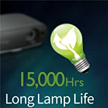 Using video projector W1720's LampSave Mode can extend projector lamp life up to 15,000 hours