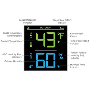 lacrosse, la crosse, S82967, color weather station, temperature, thermometer, hygrometer
