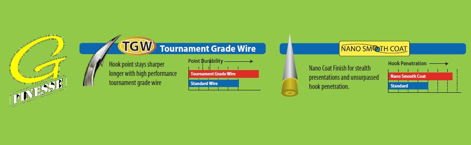 G Finesse Nano Tournament Grade