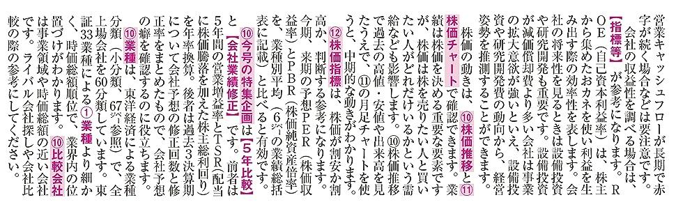 四季報 しきほう shikiho 株 読み方