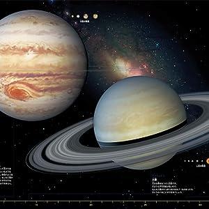 太陽系大集合ポスター 書き下ろしイラスト 太陽系天体 まめ知識