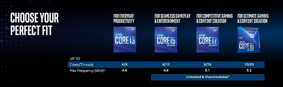 10th Gen Intel Core i9-10900KF Desktop Processor