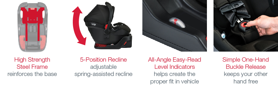 steel frame, 5 position recline, easy read level indicators and one hand buckle release